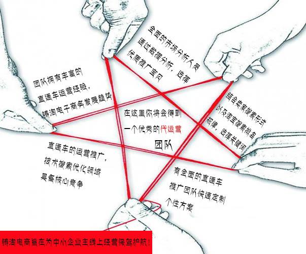 杭州铸淘网络科技有限公司|铸淘电商用匠心做不同 |经营成就价值